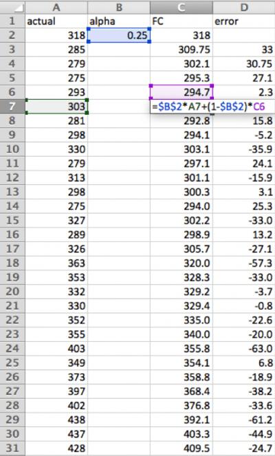 Data set Excel